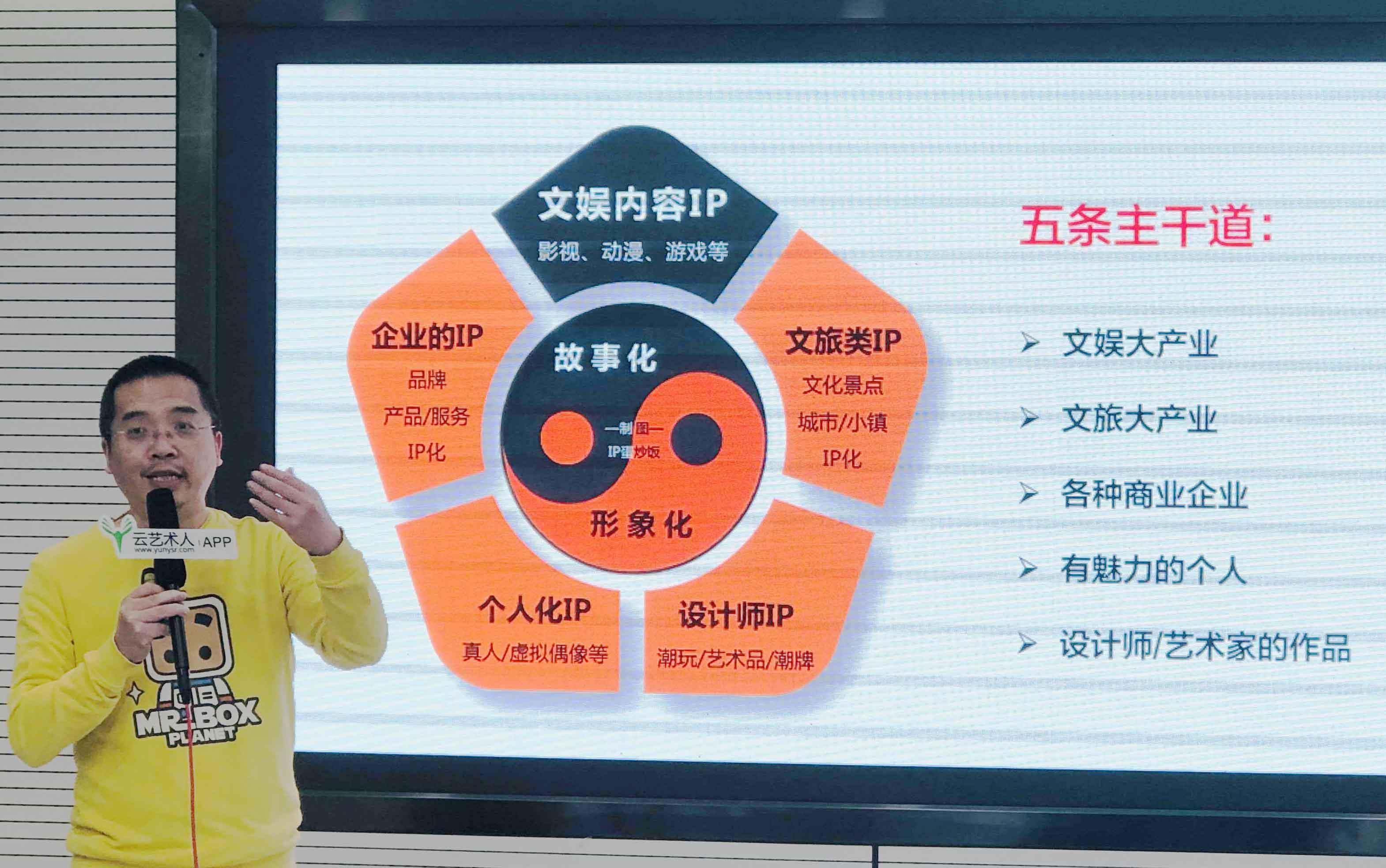 陈格雷深度讲解IP孵化,提前送上33页干货满满的方法图谱,以及近20分钟的视频教程第一小节《IP赛道篇》11月23号北京线下开课